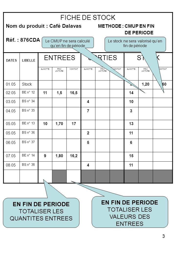 FICHE DE STOCK ENTREES SORTIES STOCK EN FIN DE PERIODE