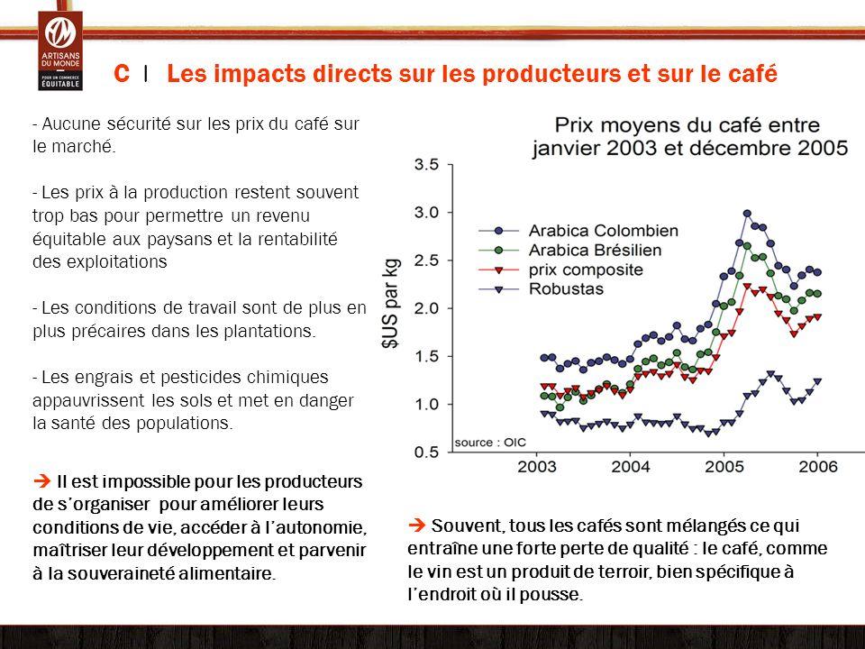 C | Les impacts directs sur les producteurs et sur le café