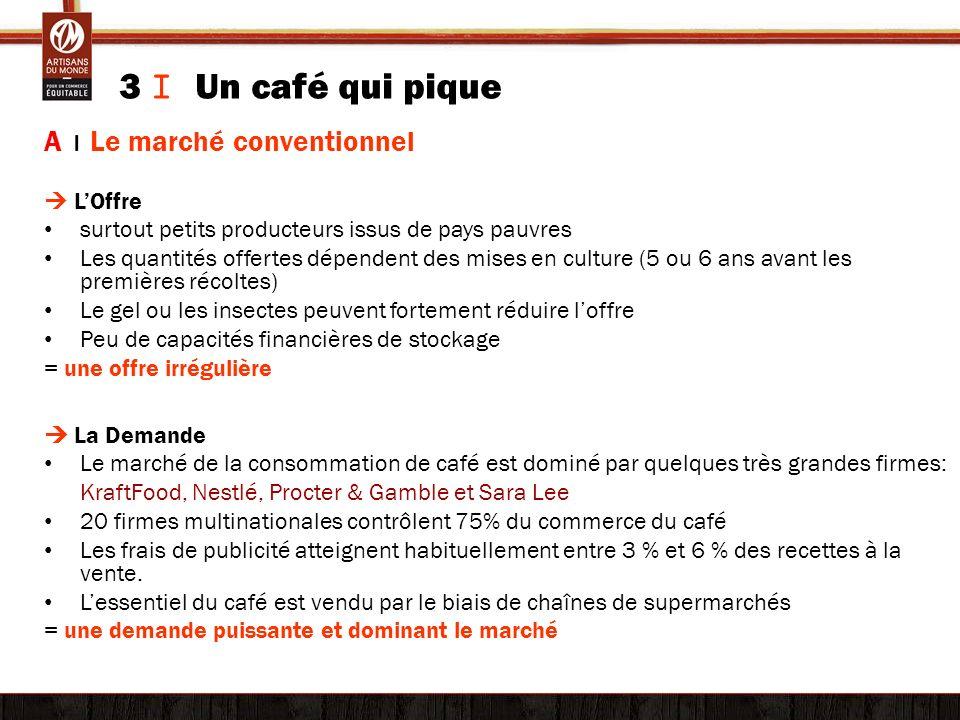3 I Un café qui pique A | Le marché conventionnel  L'Offre