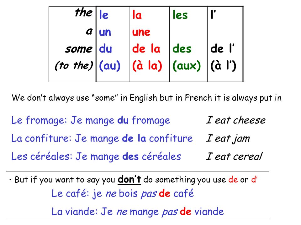 the a some le un du (au) la une de la (à la) les des (aux) l' de l'