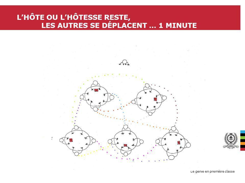 L'HÔTE OU L'HÔTESSE RESTE, LES AUTRES SE DÉPLACENT … 1 MINUTE