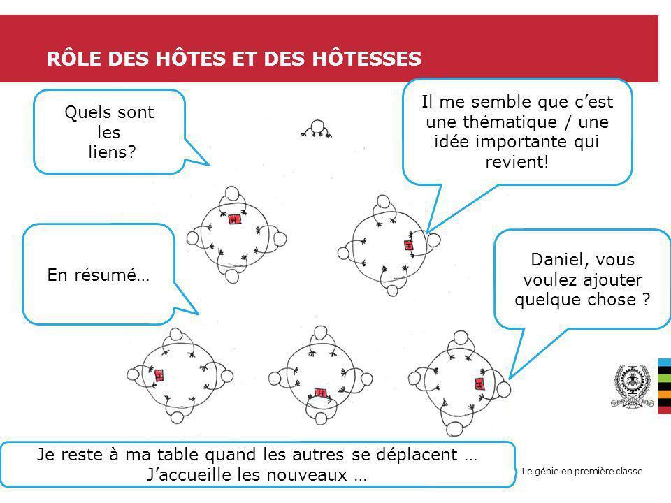 RÔLE DES HÔTES ET DES HÔTESSES