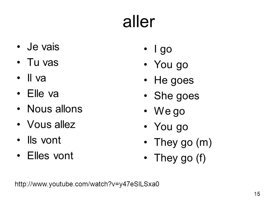 aller Je vais I go Tu vas You go Il va He goes Elle va She goes