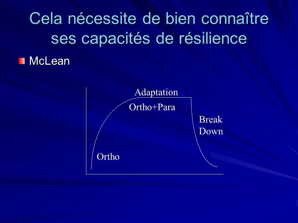 Cela nécessite de bien connaître ses capacités de résilience