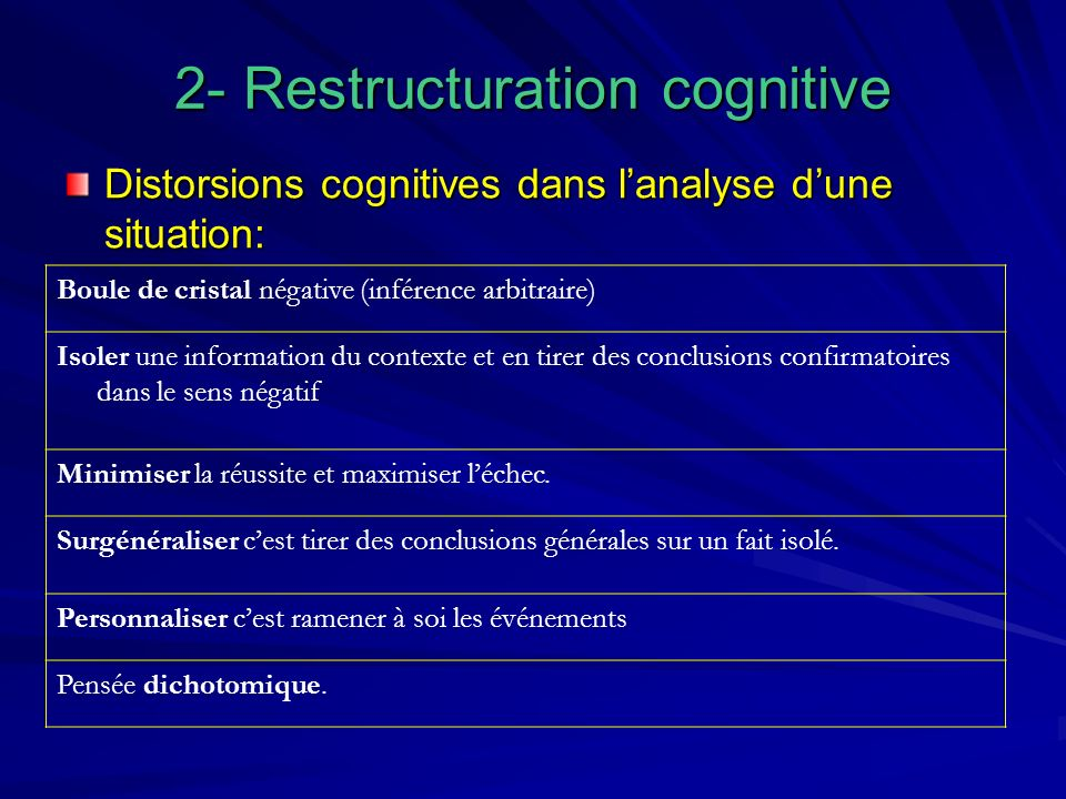2- Restructuration cognitive