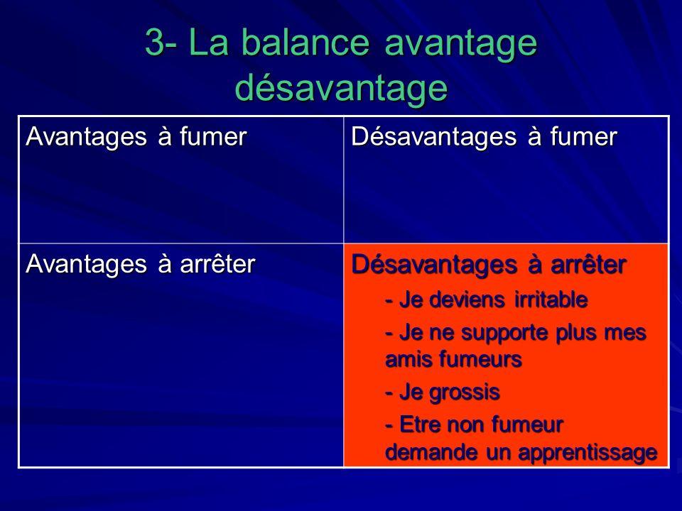3- La balance avantage désavantage