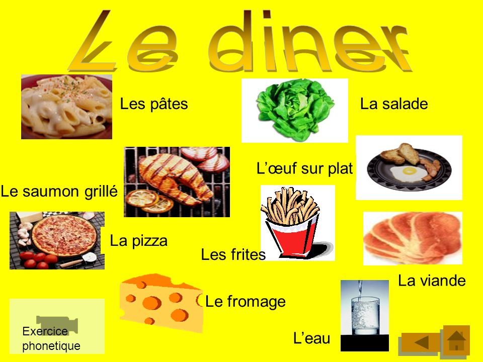 Le diner Les pâtes La salade L'œuf sur plat Le saumon grillé La pizza