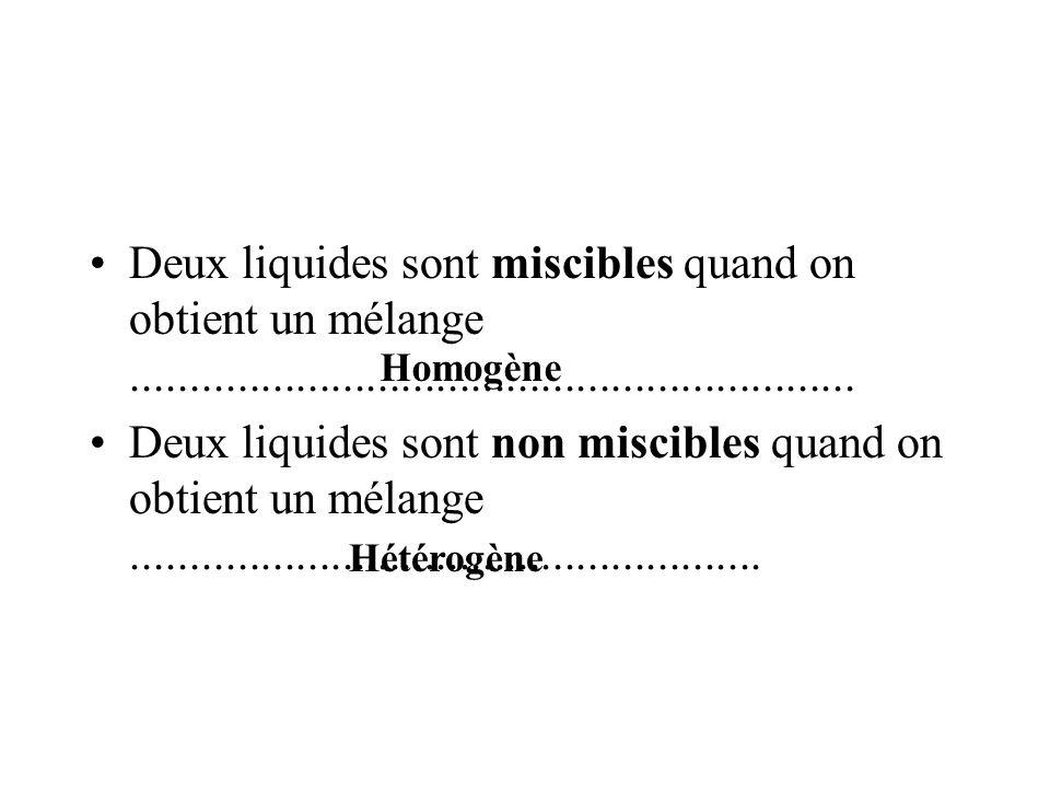 Deux liquides sont miscibles quand on obtient un mélange ..............................................................