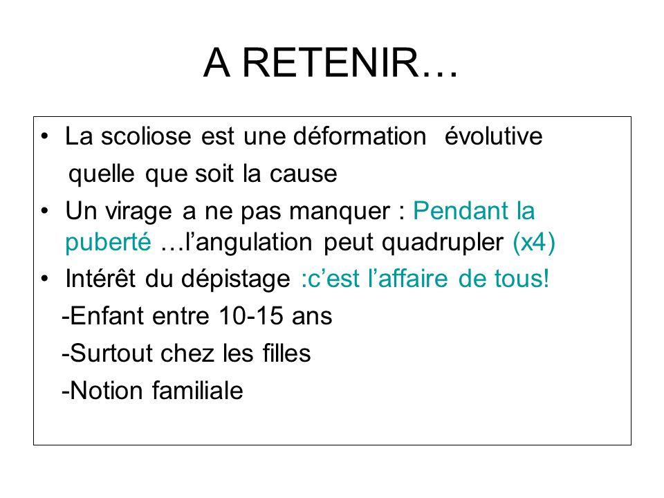 A RETENIR… La scoliose est une déformation évolutive