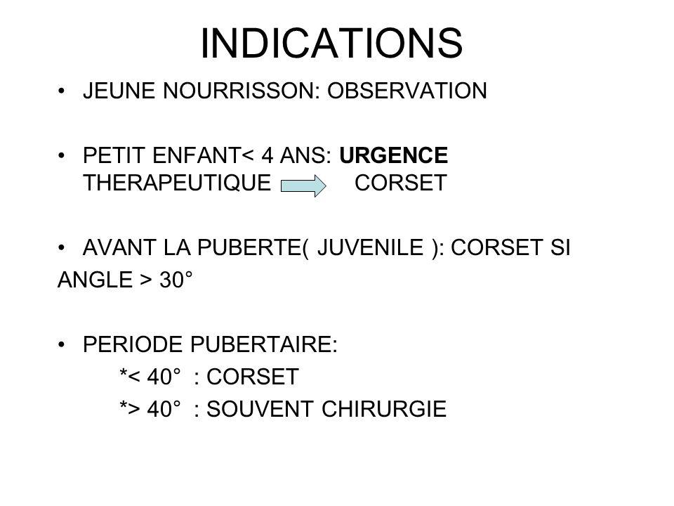 INDICATIONS JEUNE NOURRISSON: OBSERVATION