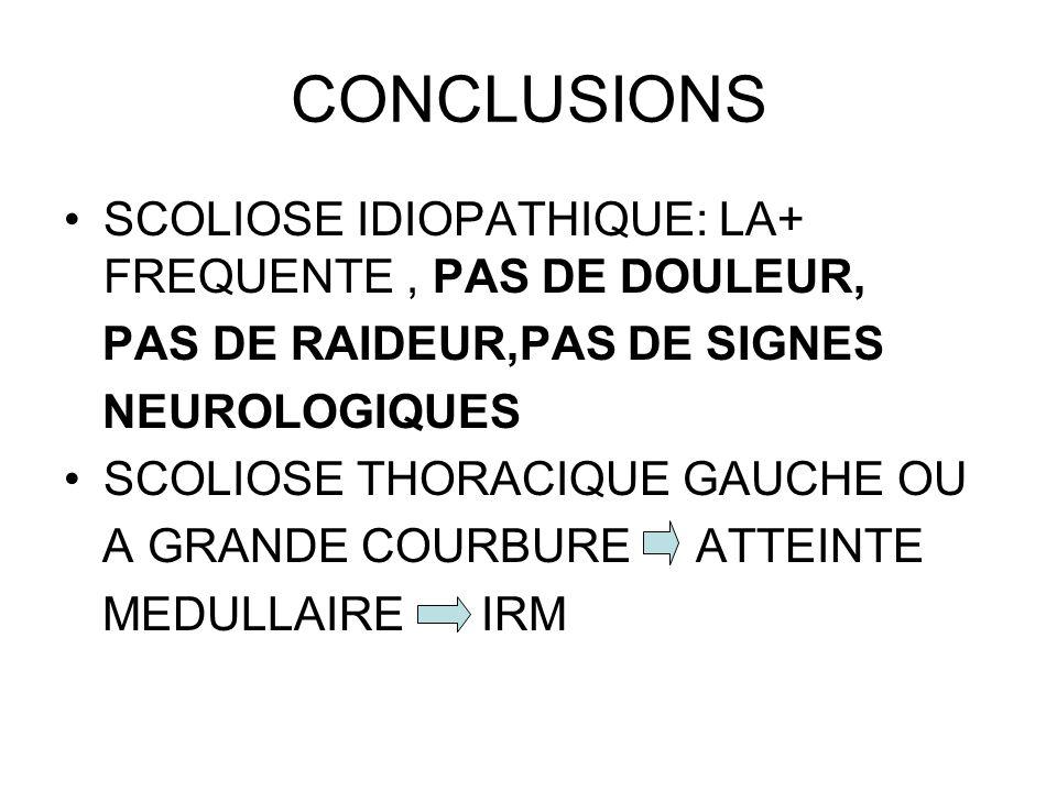 CONCLUSIONS SCOLIOSE IDIOPATHIQUE: LA+ FREQUENTE , PAS DE DOULEUR,