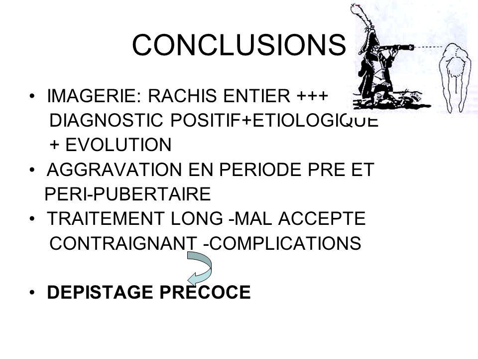 CONCLUSIONS IMAGERIE: RACHIS ENTIER +++ DIAGNOSTIC POSITIF+ETIOLOGIQUE