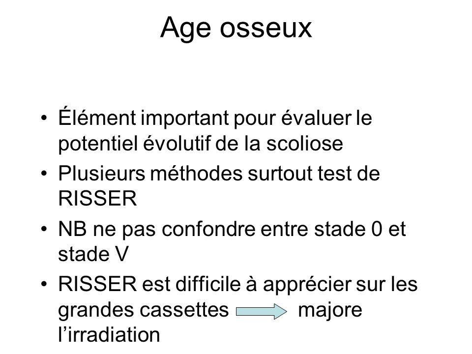 Age osseux Élément important pour évaluer le potentiel évolutif de la scoliose. Plusieurs méthodes surtout test de RISSER.