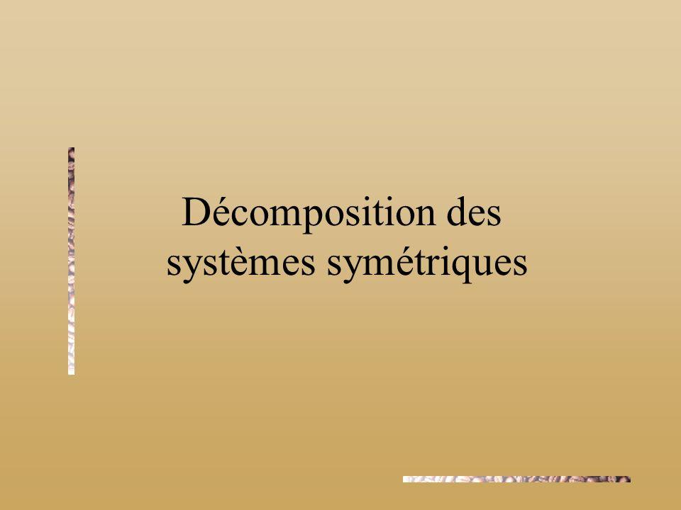 Décomposition des systèmes symétriques