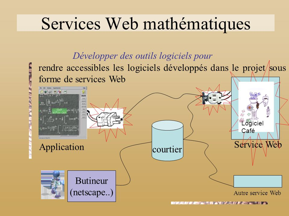 Services Web mathématiques