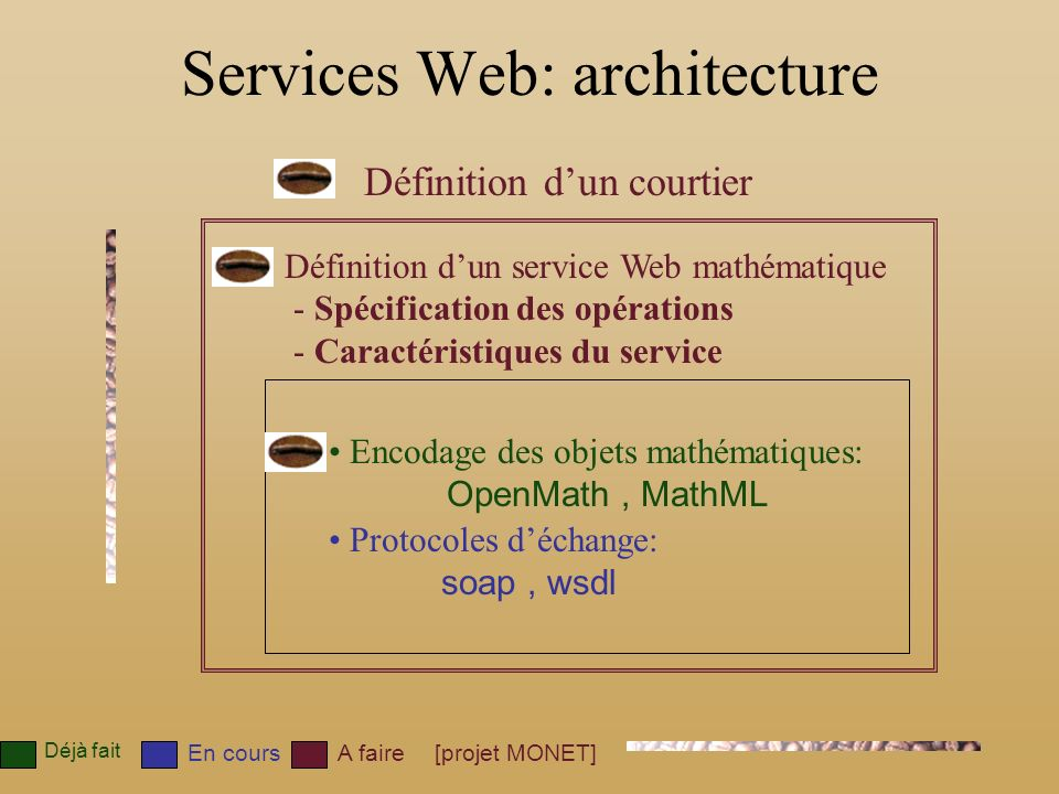 Services Web: architecture