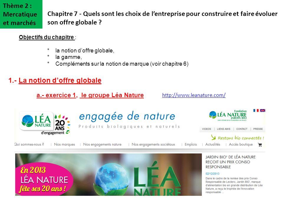 a.- exercice 1, le groupe Léa Nature