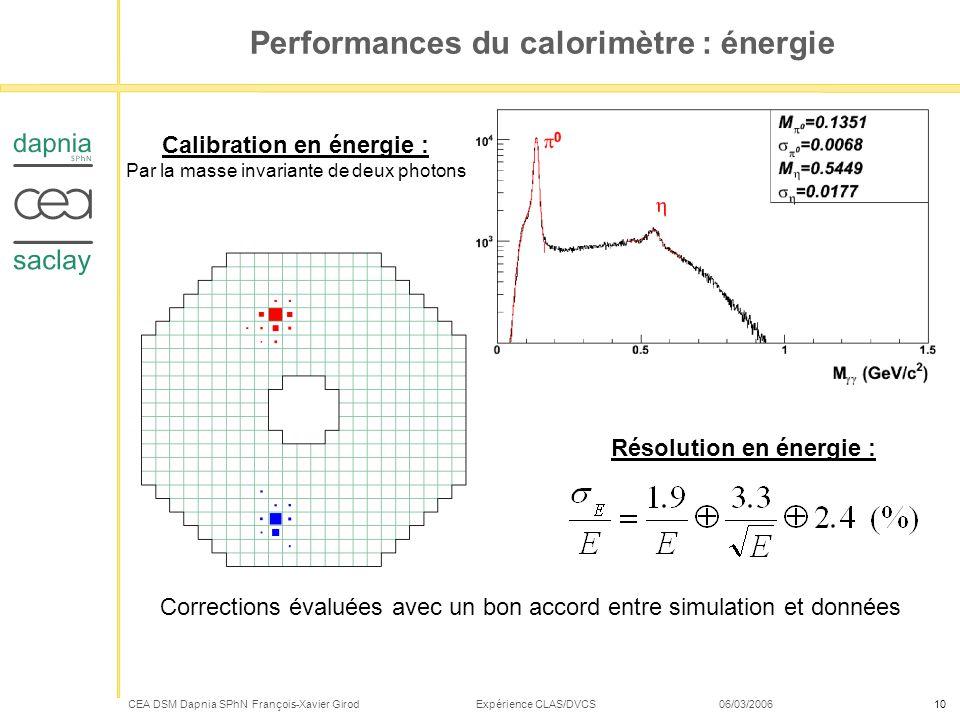 Performances du calorimètre : énergie Calibration en énergie :