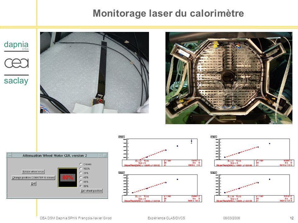Monitorage laser du calorimètre