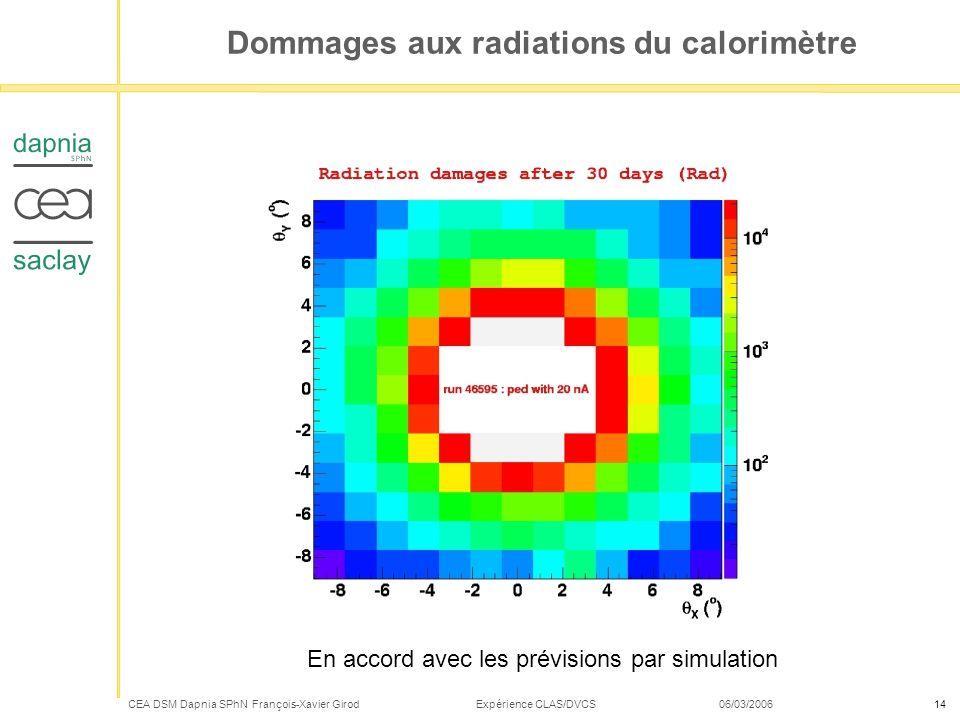 Dommages aux radiations du calorimètre