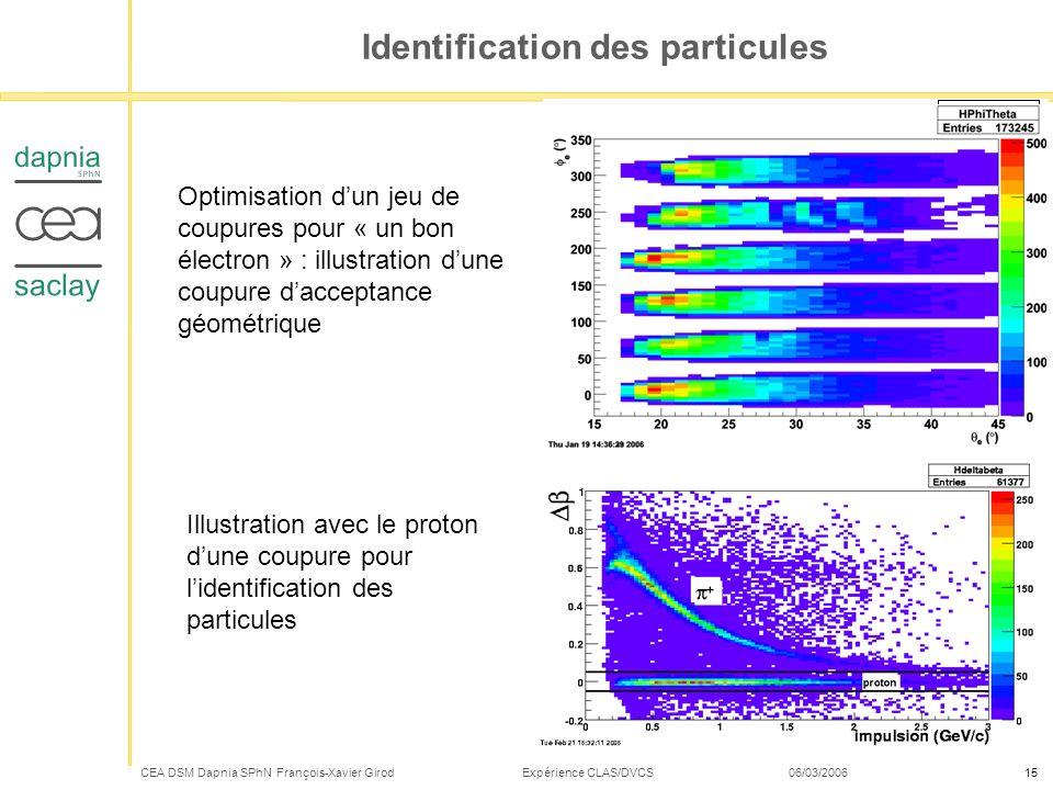 Identification des particules
