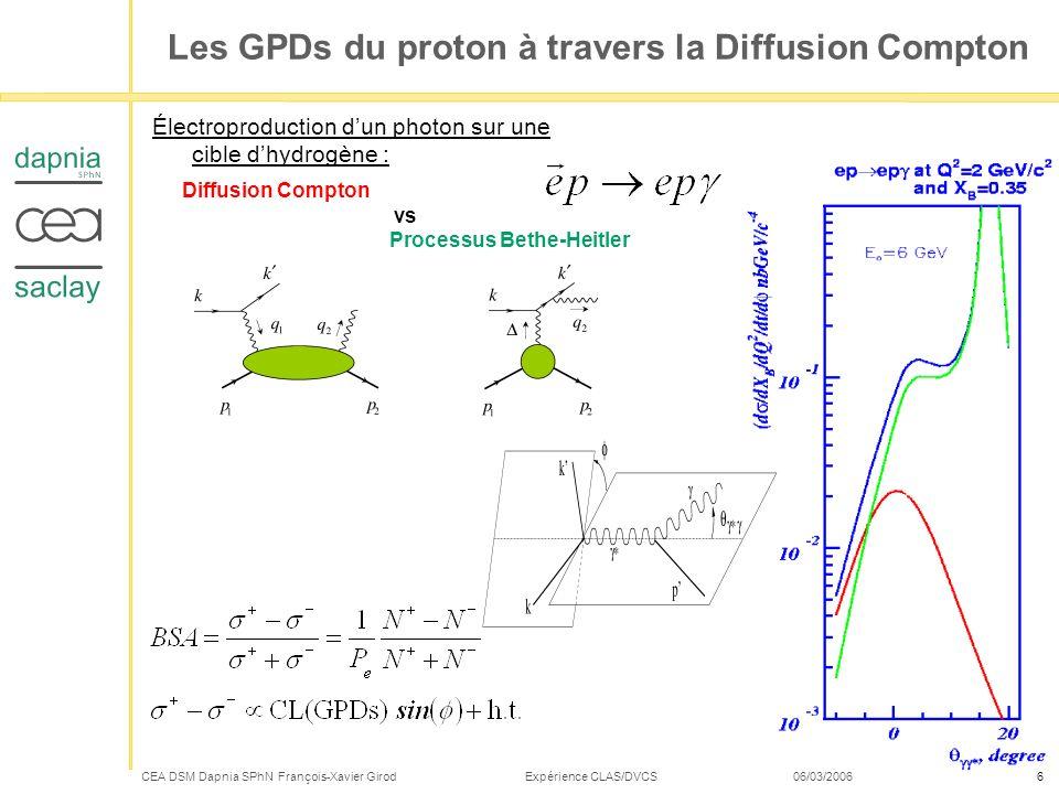 Les GPDs du proton à travers la Diffusion Compton