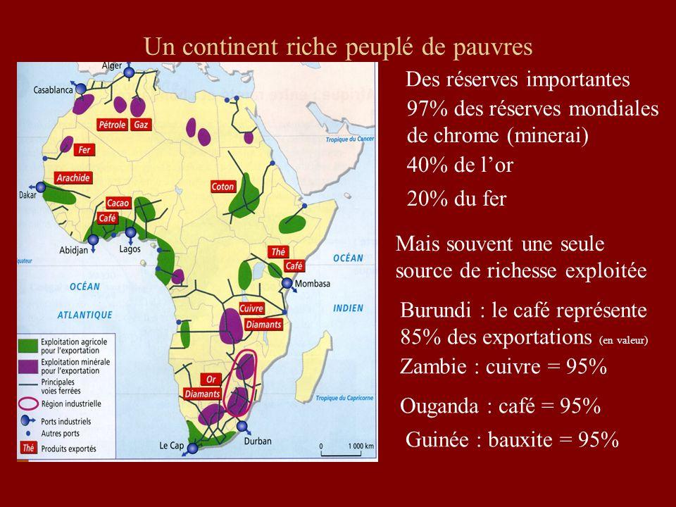 Un continent riche peuplé de pauvres