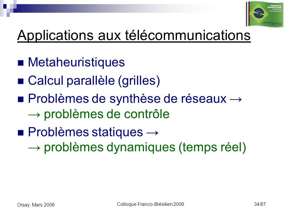 Applications aux télécommunications