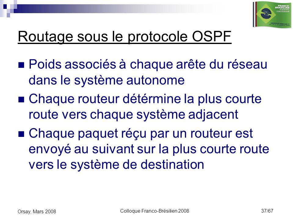 Routage sous le protocole OSPF