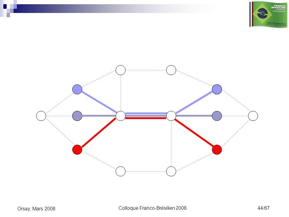 Colloque Franco-Brésilien 2008 44/67