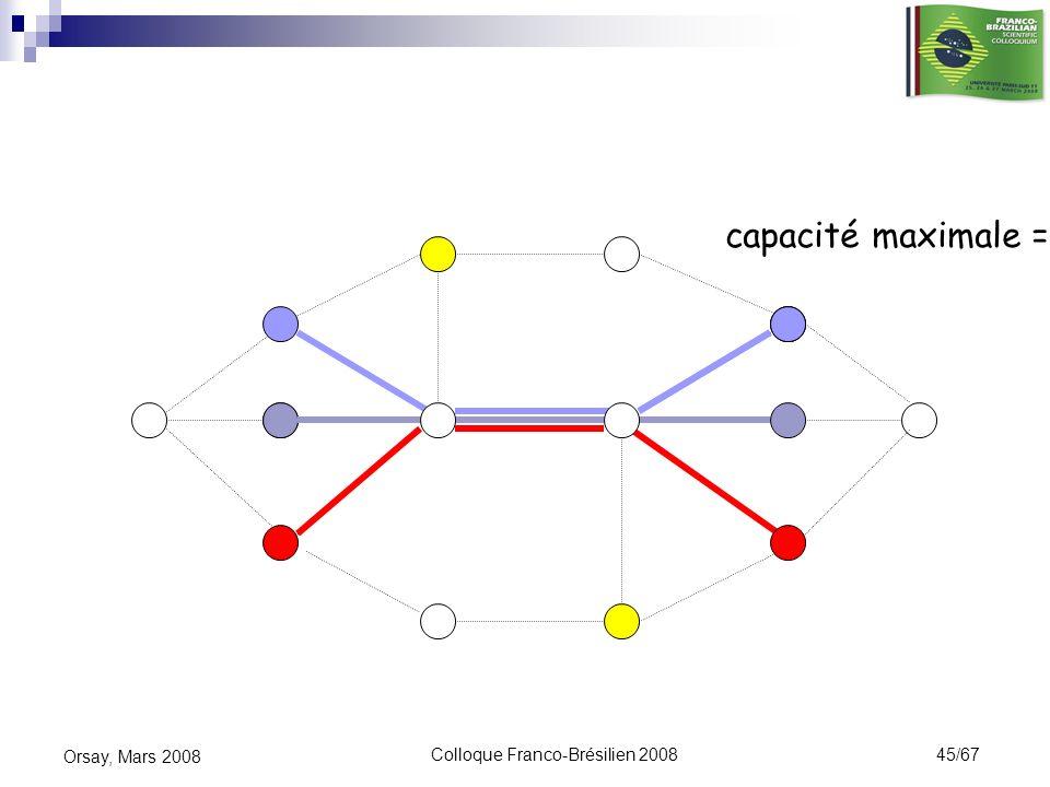 Colloque Franco-Brésilien 2008 45/67