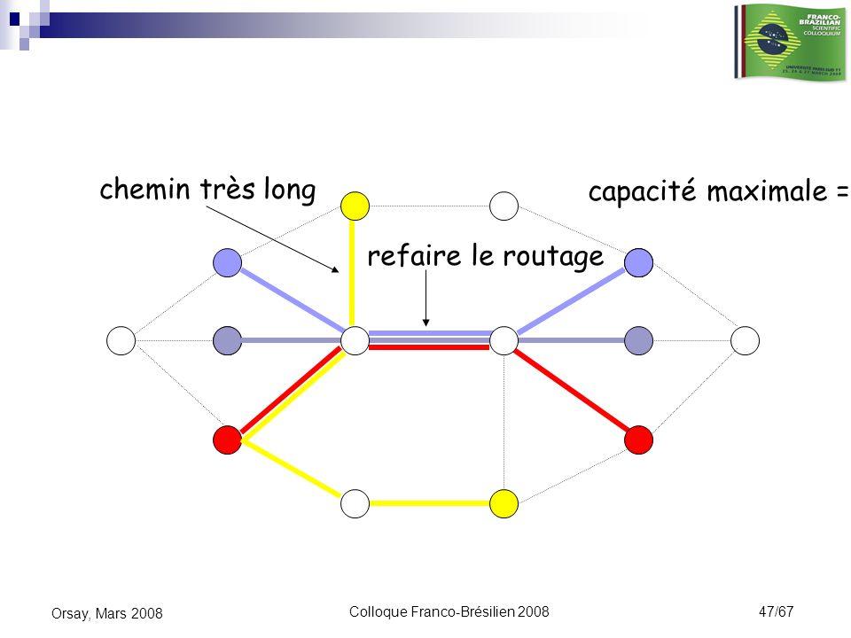 Colloque Franco-Brésilien 2008 47/67