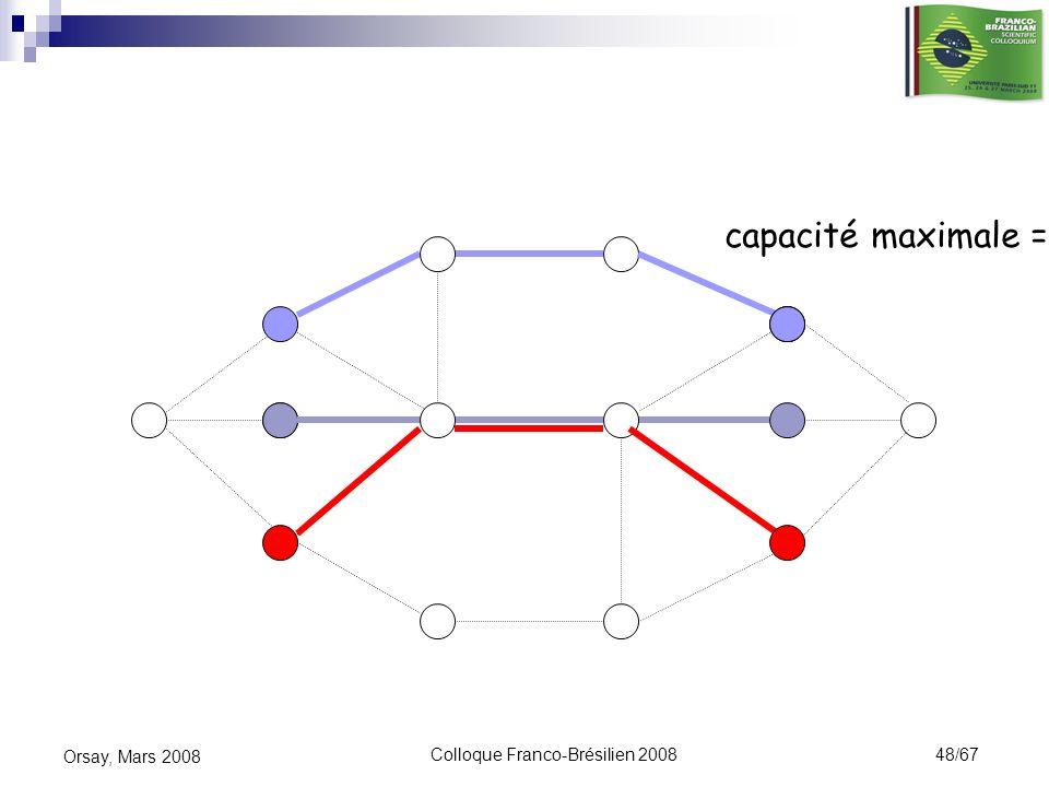 Colloque Franco-Brésilien 2008 48/67