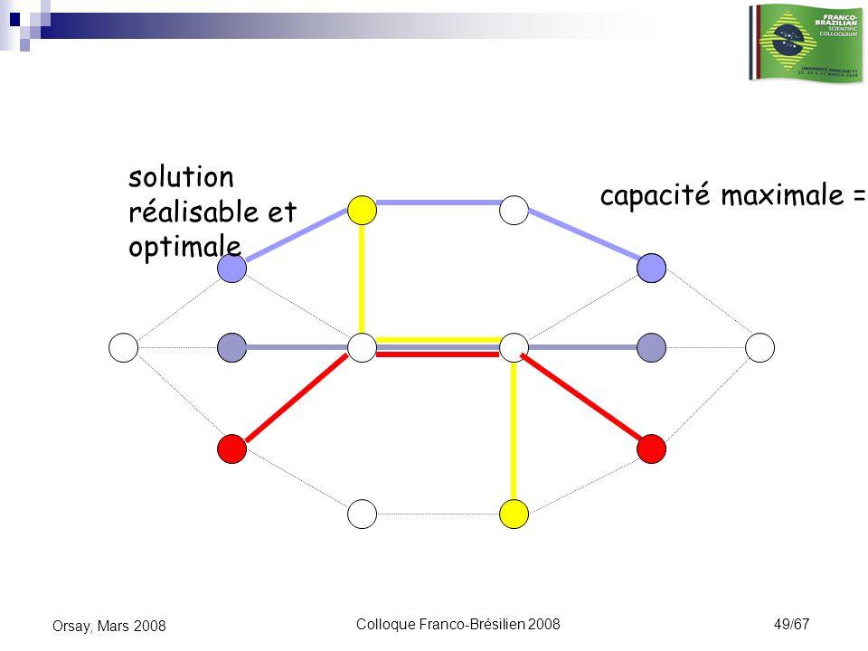 Colloque Franco-Brésilien 2008 49/67