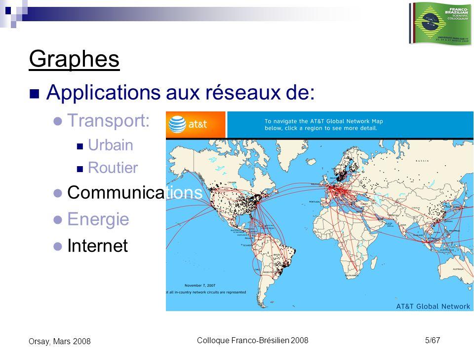Colloque Franco-Brésilien 2008 5/67
