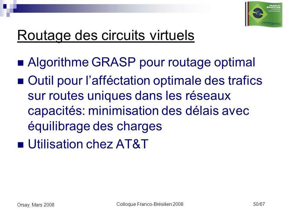 Routage des circuits virtuels