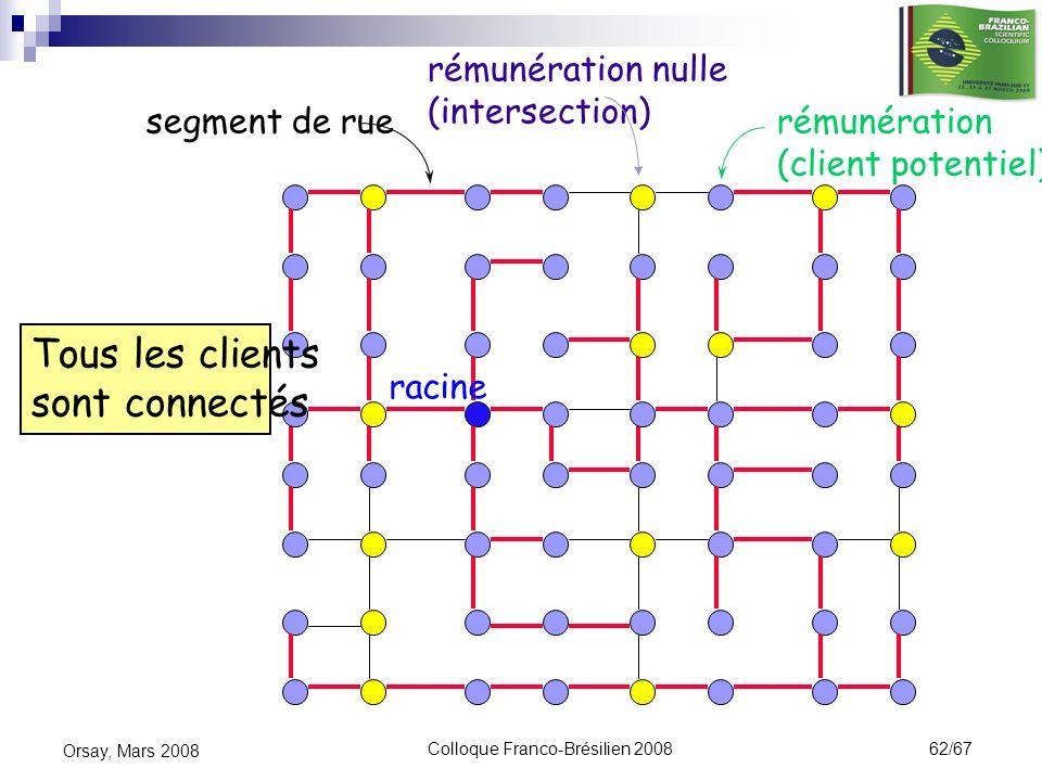 Colloque Franco-Brésilien 2008 62/67
