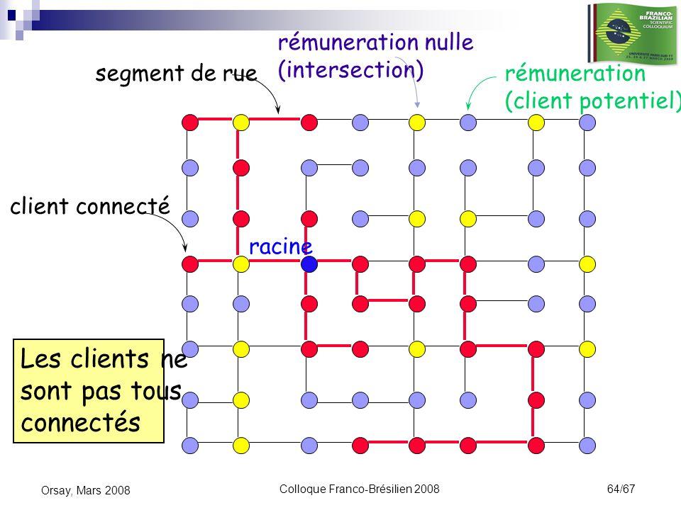 Colloque Franco-Brésilien 2008 64/67