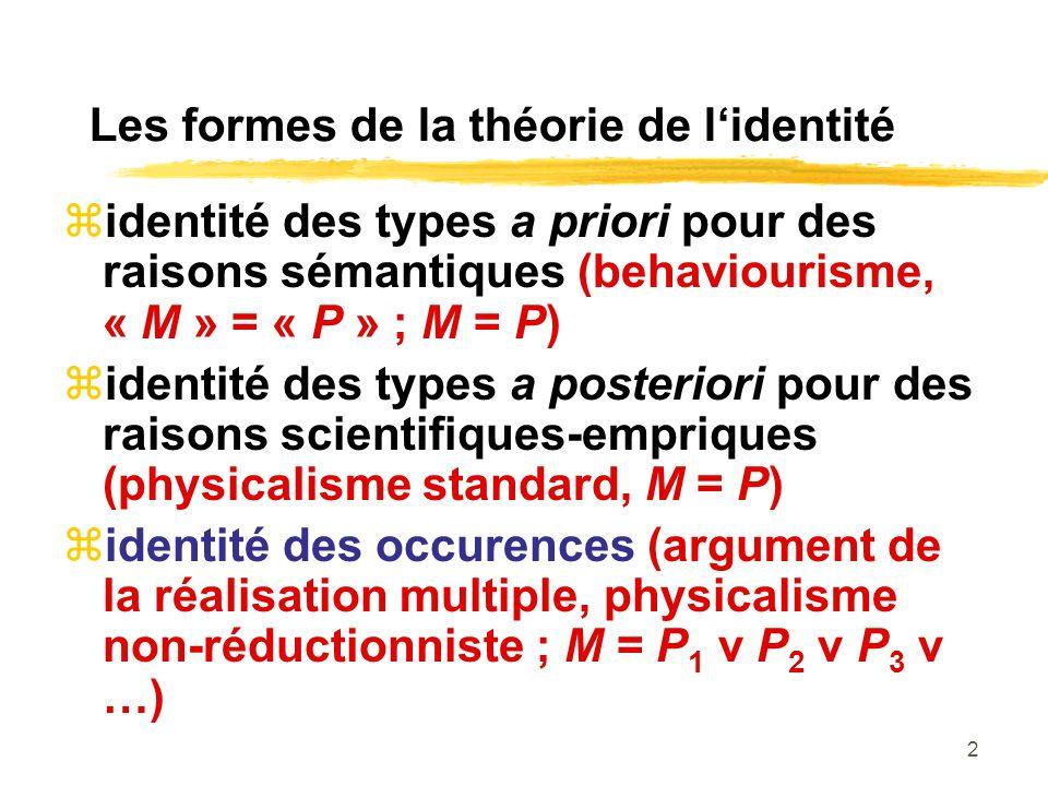 Les formes de la théorie de l'identité