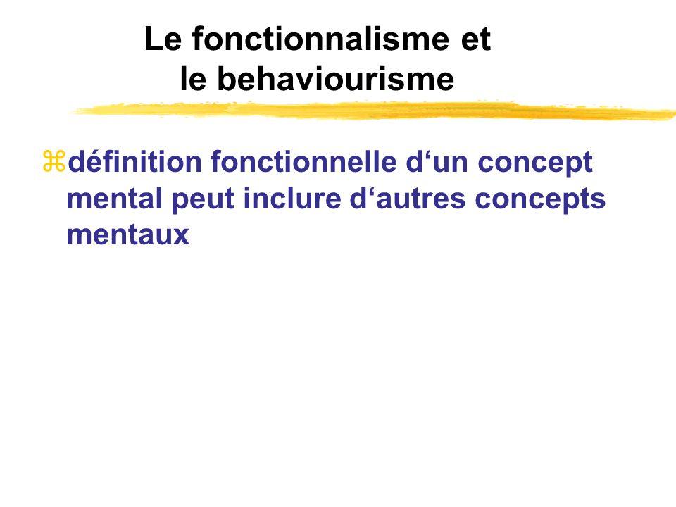 Le fonctionnalisme et le behaviourisme