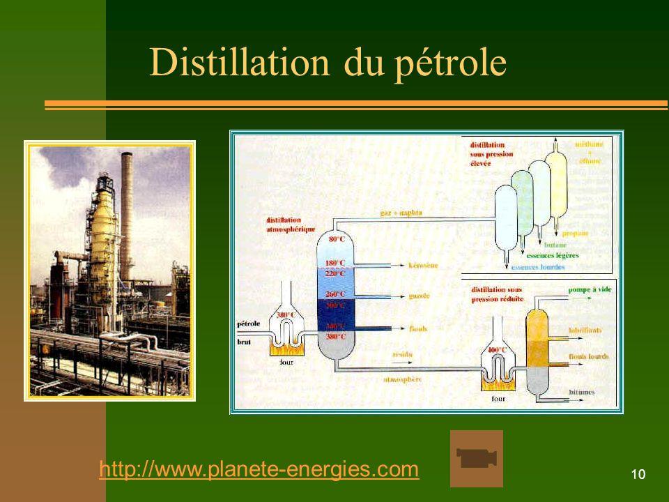 Distillation du pétrole