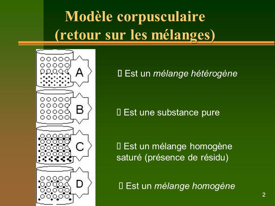 Modèle corpusculaire (retour sur les mélanges)
