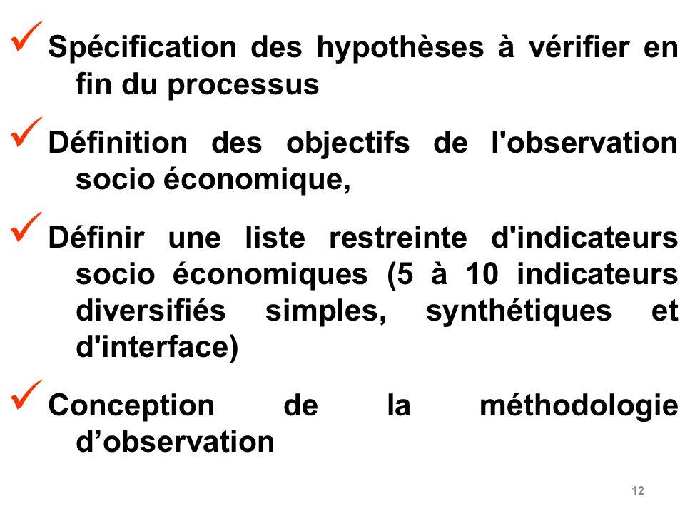 Spécification des hypothèses à vérifier en fin du processus