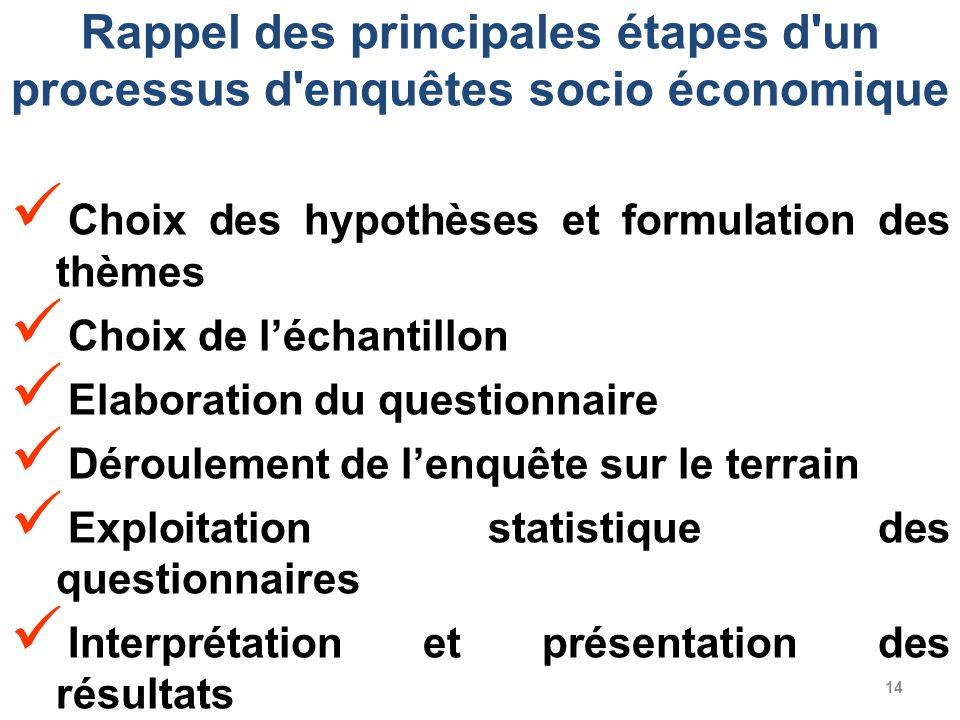 Rappel des principales étapes d un processus d enquêtes socio économique