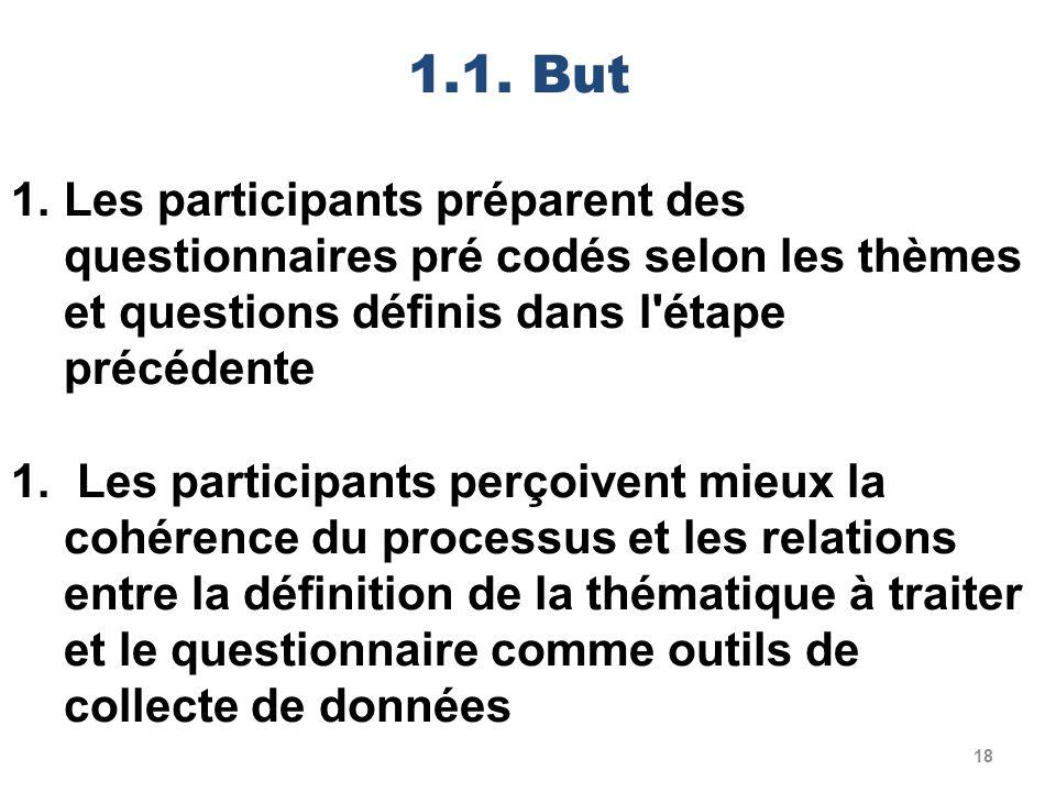 1.1. But Les participants préparent des questionnaires pré codés selon les thèmes et questions définis dans l étape précédente.