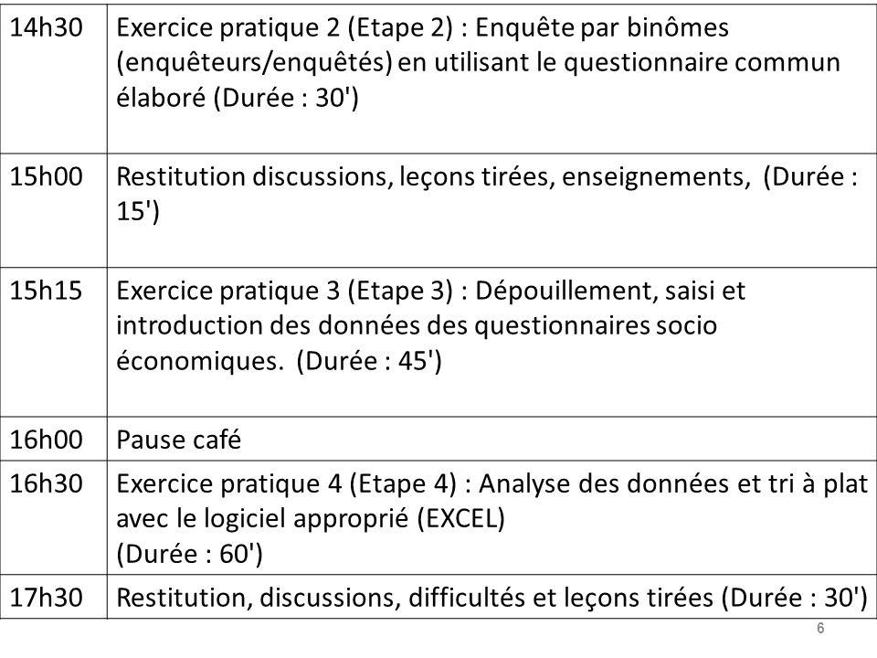 14h30 Exercice pratique 2 (Etape 2) : Enquête par binômes (enquêteurs/enquêtés) en utilisant le questionnaire commun élaboré (Durée : 30 )