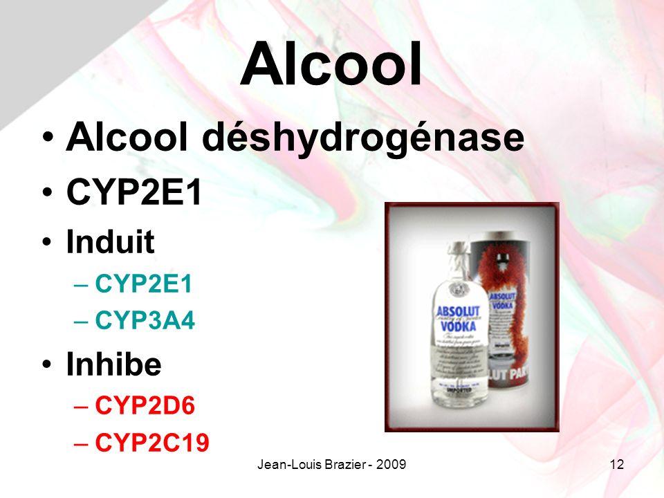 Alcool Alcool déshydrogénase CYP2E1 Induit Inhibe CYP3A4 CYP2D6