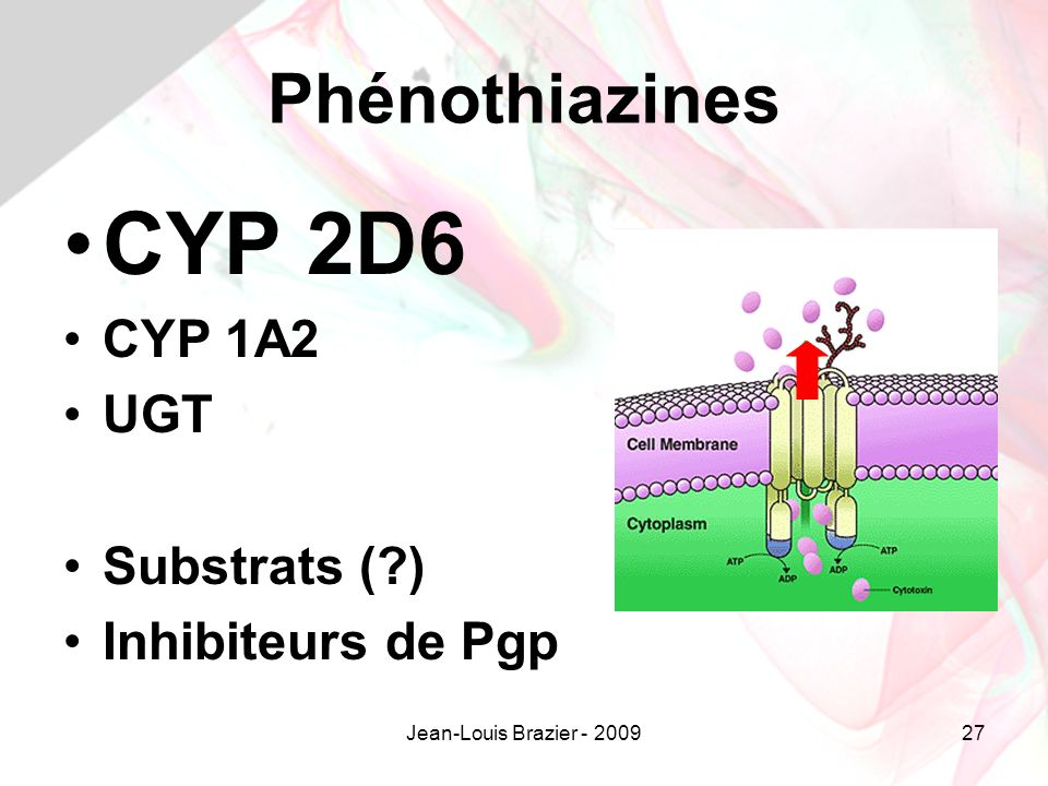 CYP 2D6 Phénothiazines CYP 1A2 UGT Substrats ( ) Inhibiteurs de Pgp