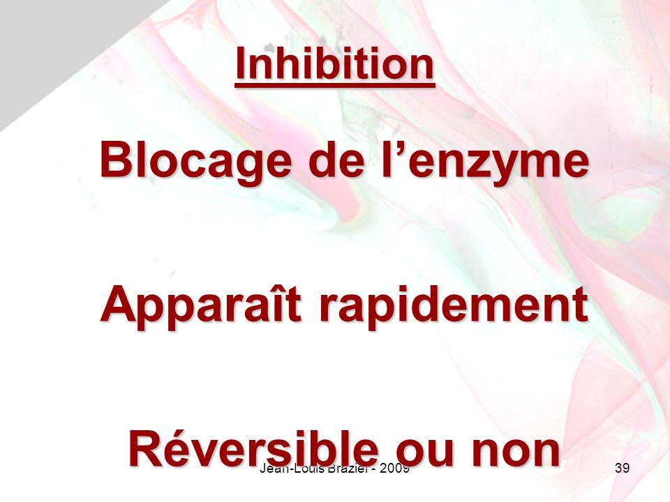 Blocage de l'enzyme Apparaît rapidement Réversible ou non