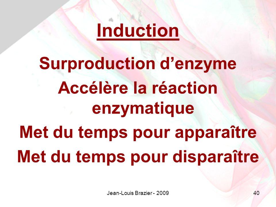 Induction Surproduction d'enzyme Accélère la réaction enzymatique